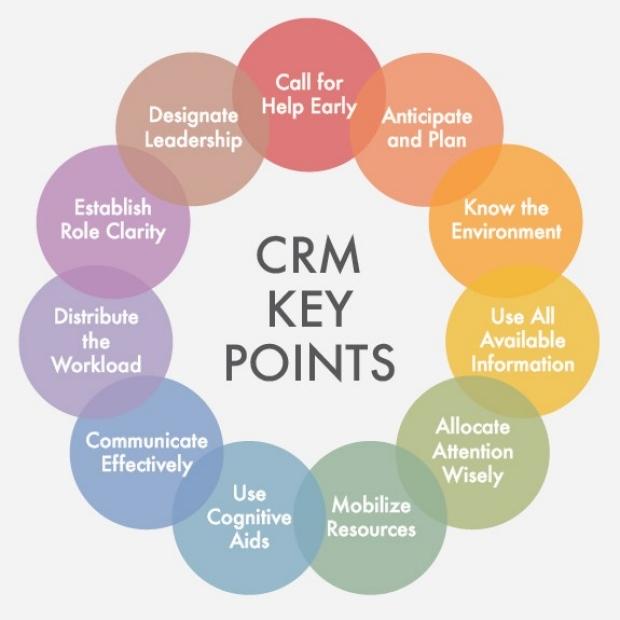 Crisis Resource Management Key Points