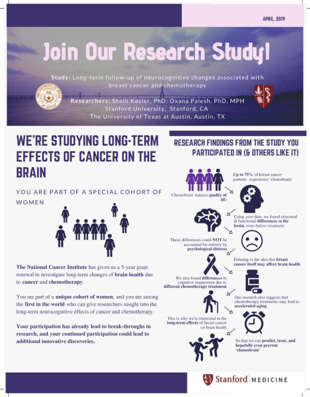 Research-Newsletter