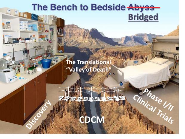 2 Annual CDCM Symposium