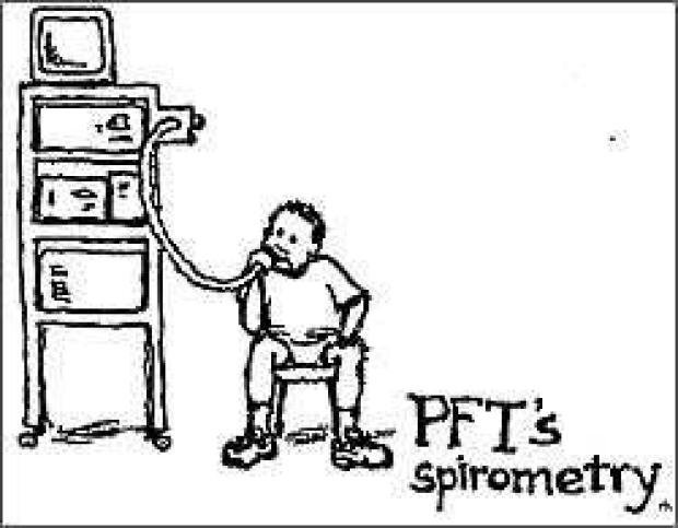 Doing PFTs