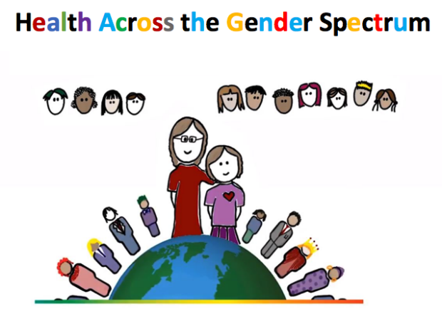 Health Across the Gender Spectrum