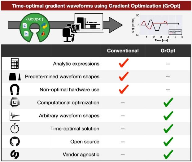GradientWaveformDesign_v2