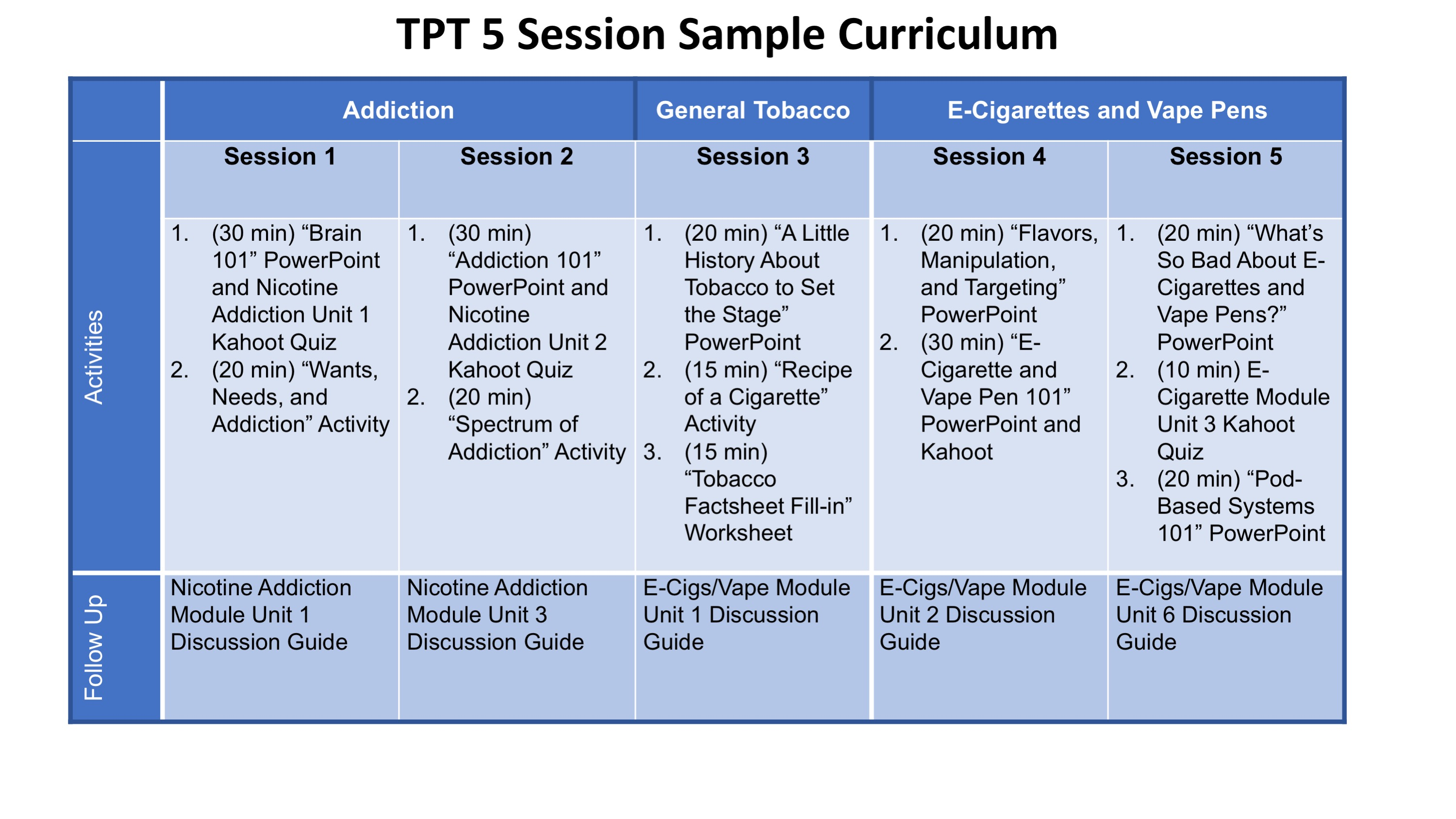 5 Session Curriculum | Tobacco Prevention Toolkit | Stanford Medicine