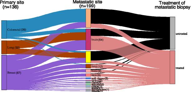 Hu_NatureGenetics2020_FigS1