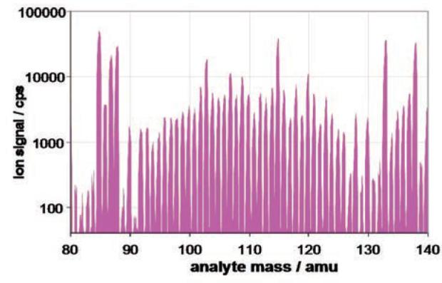 mass_cytometry_2