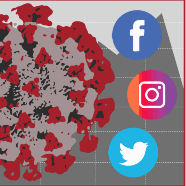 COVID and social media image, courtesy of the Stanford Daily