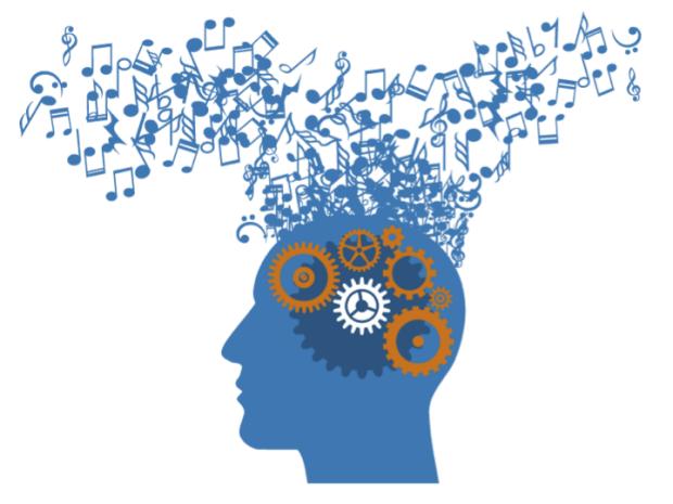 Development of musical abilities assessment for autism spectrum disorder