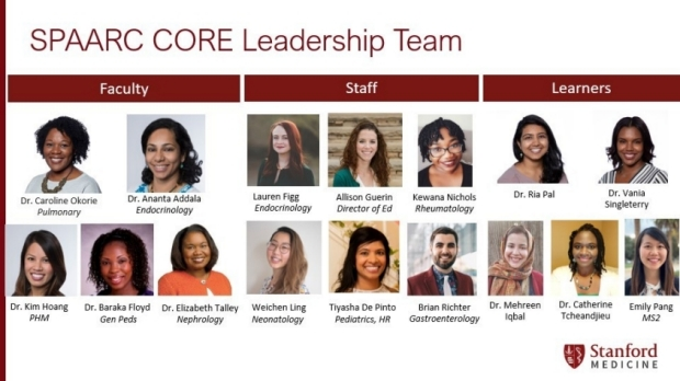 SPAARC Leadership Members