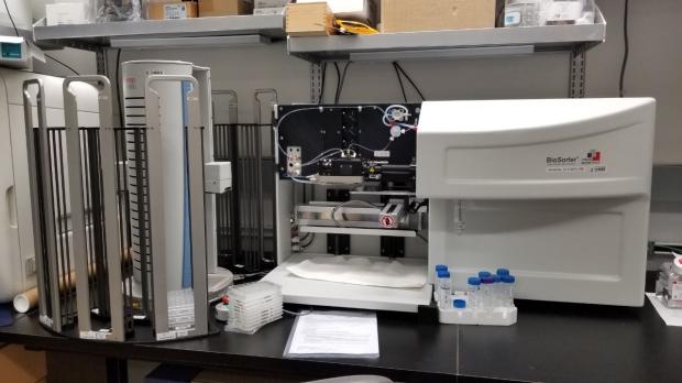 Union Biometrica Biosorter and Thermo Orbitor