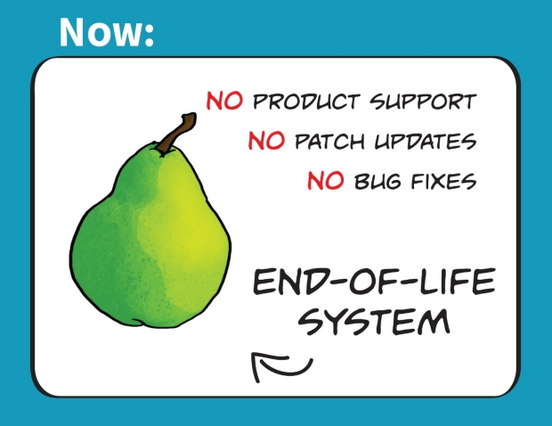 End-of-Life System - Now