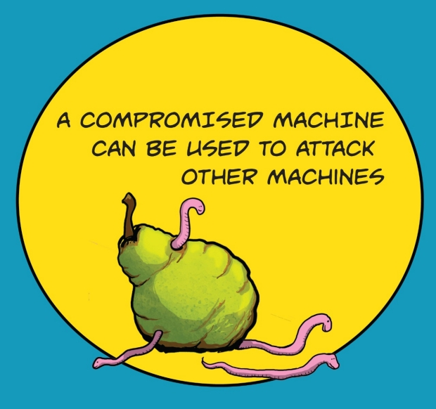 Attacks from a compromised machine