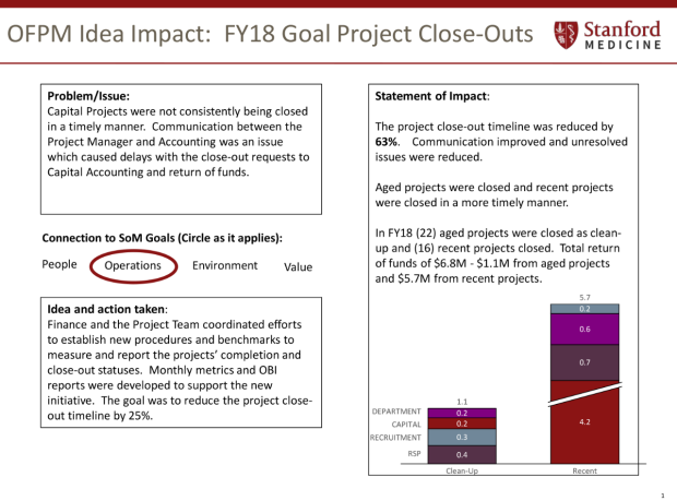 OFPM-Idea-Impact-Slides-Oct2018-100418-1
