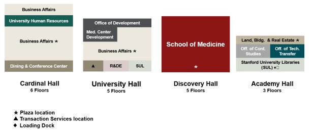 SRWC-Departments