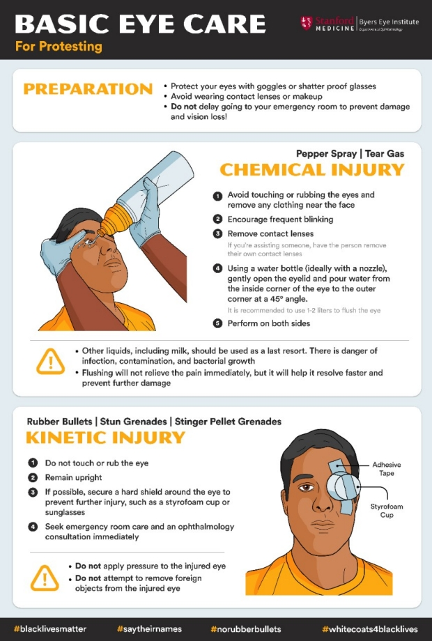 infographic about eye care following possible protest-related injuries