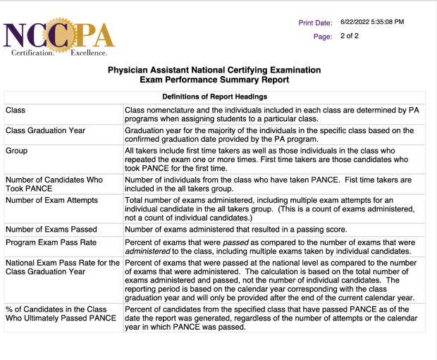 Physician assistant national certifying examination five year all test taker summary report definitions