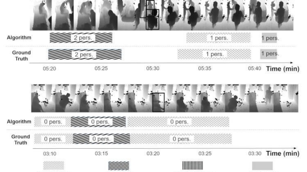 A Computer Vision System for Deep Learning-based Detection of Patient Mobilization Activities in the ICU