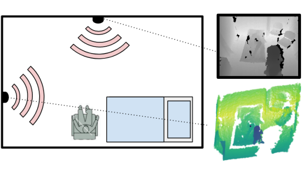 3D Point Cloud-Based Visual Prediction of ICU Mobility Care Activities