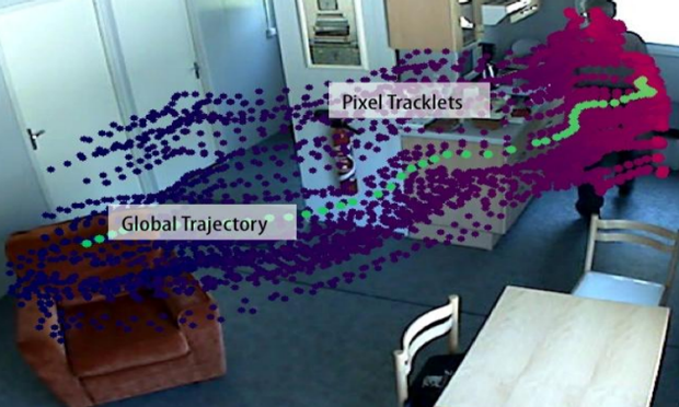 Unsupervised Discovery of Human Activities from Long-Videos