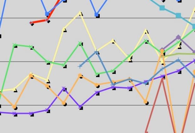 photo of a graph for Informatics Fellowship Program