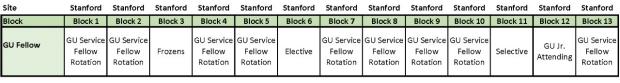 sample rotation schedule for GU Fellowship