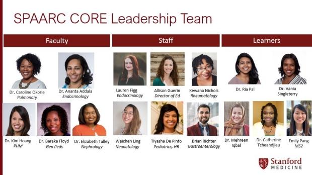SPAARC Core Leadership Team