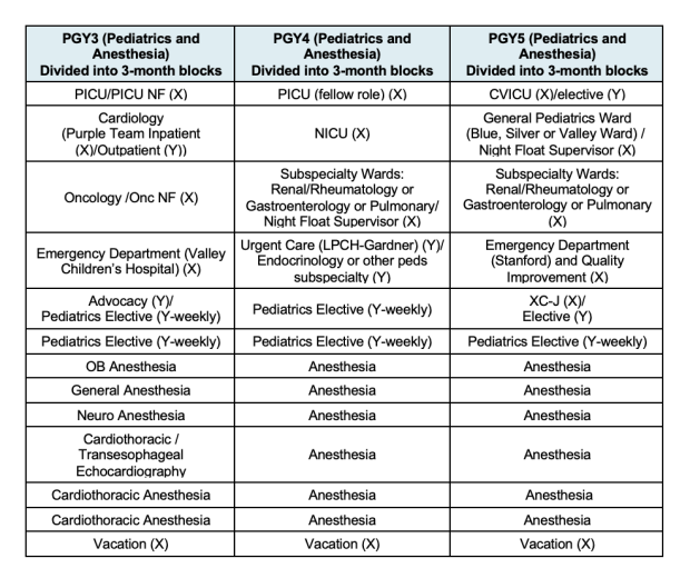 anesthesia-pgy3-5
