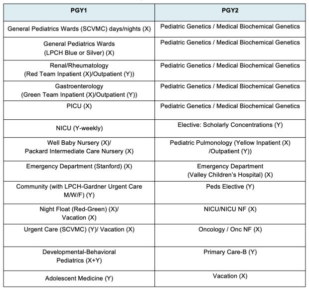 genetics-pgy12