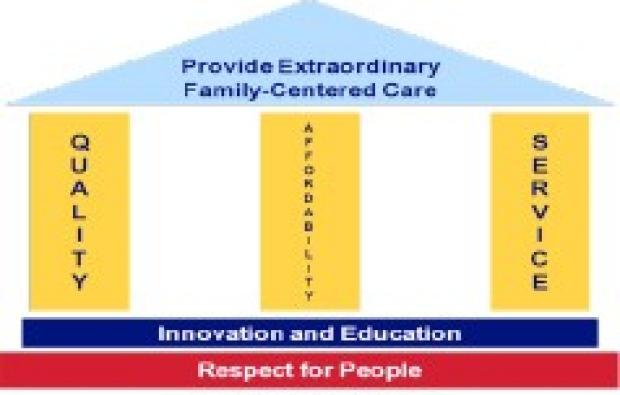 provide extraordinary care