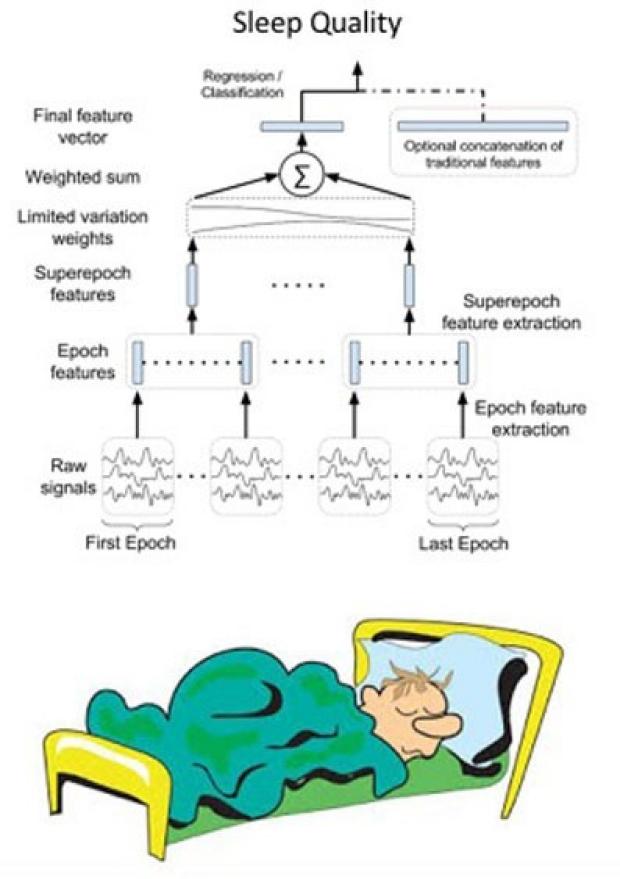sleep-health