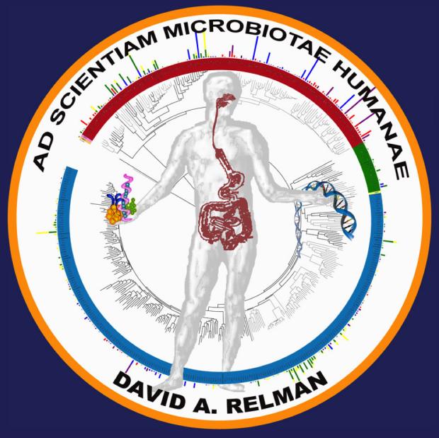 Relman_Lab_Logo