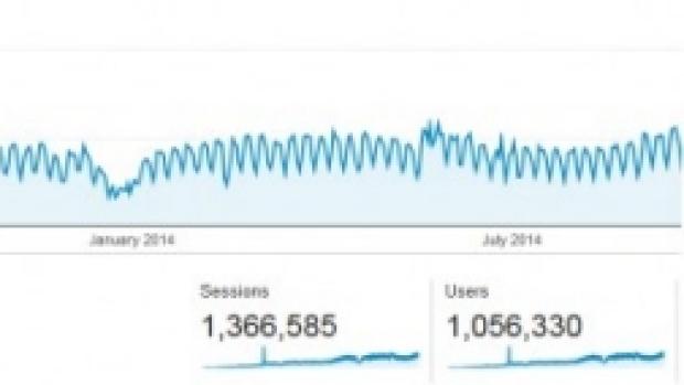 Stanford-25-Website-Passes-One-Million-Visitors!