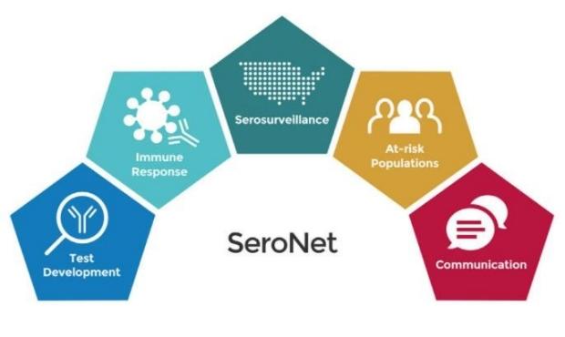 SeroNet Consortium logo