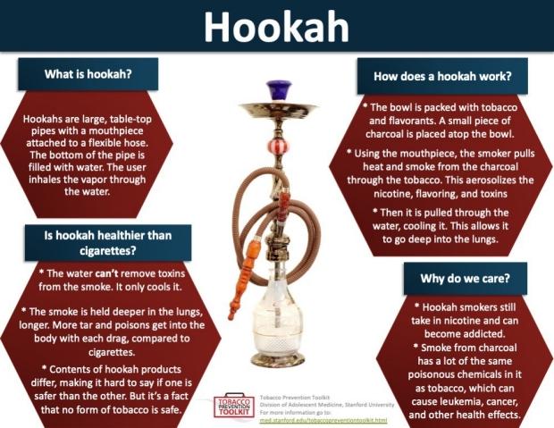 hookah factsheet preview