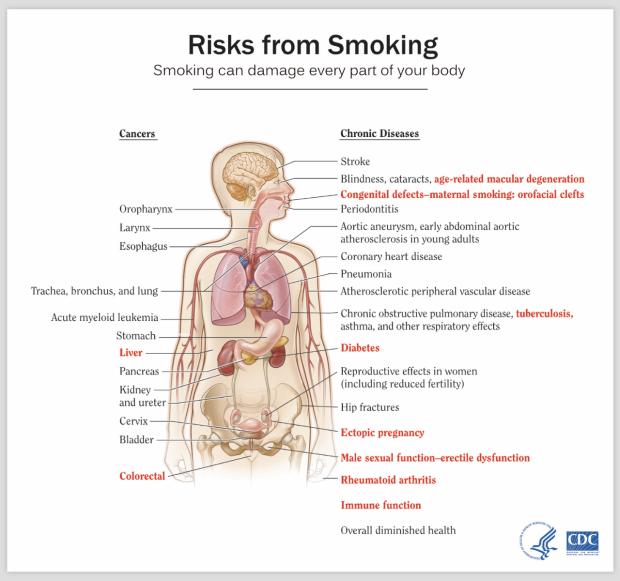 smoking-health-map