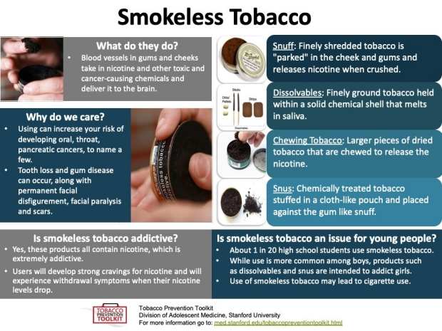 Smokeless-Tobacco-Factsheet
