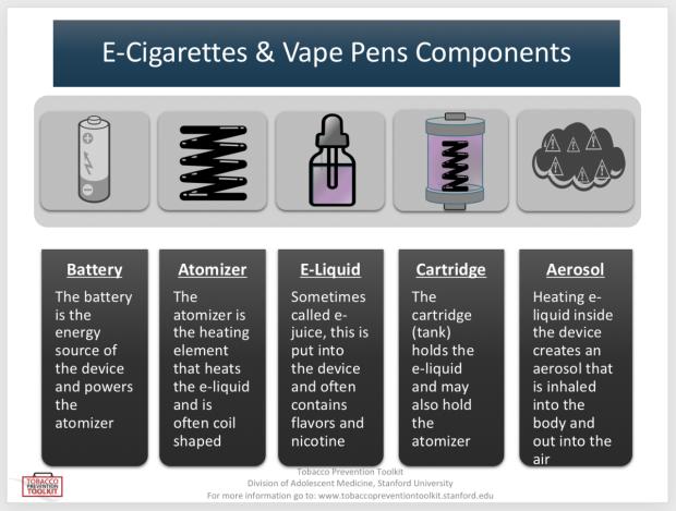 e-cig-components