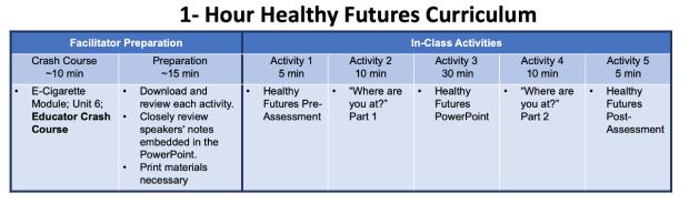 Calendar view of 1 hour curriculum