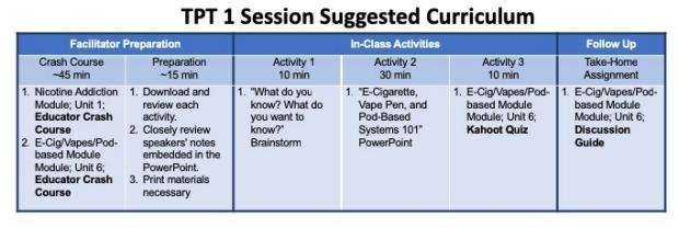 Calendar view of 1 session curriculum