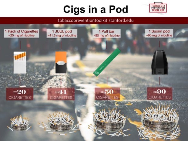 Cigs-in-a-Pod
