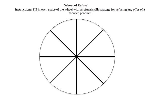 wheel-of-refusal