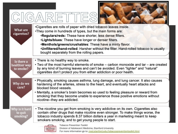 Cigarette-Factsheet