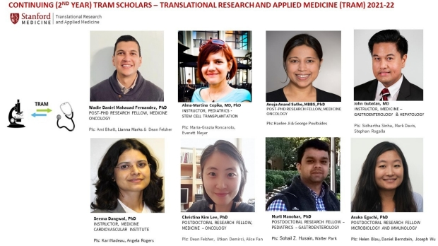 TRAM continuing scholars 2021-22