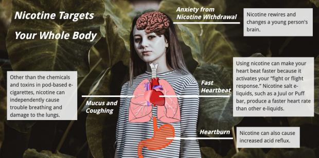 nicotine health effects