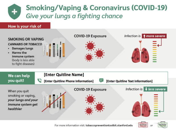 Vaping and COVID-19 Infographic