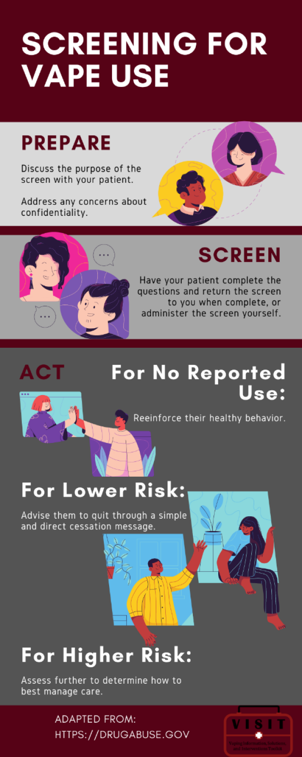 Screening for Vape Use infographic
