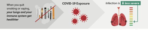 CTCP_Smoking-Vaping-COVID-19_PNG