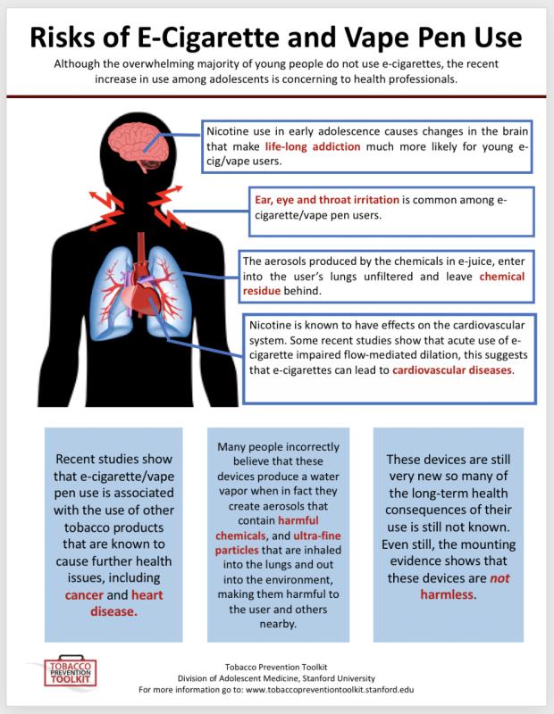 health-effects-e-cigs