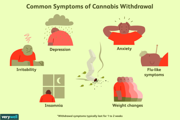 what-to-expect-from-cannabis-withdrawal