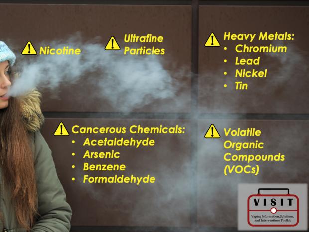 aerosol infographic