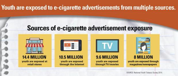 e-cigarette ad infographic